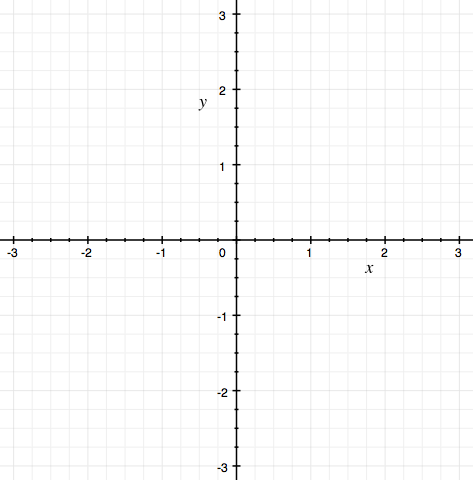 geometry coordinate systems for plane curves