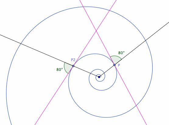 Math Mysticism: is Hurricane Shape a Fibonaci Spiral?