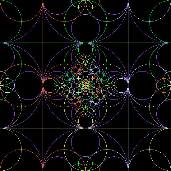nested inversion of circles