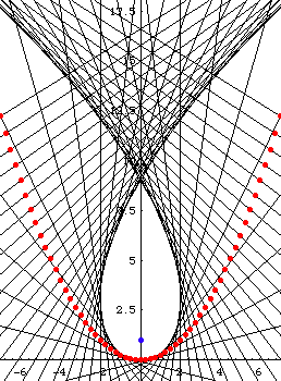 perpendicular definition with Parabola on Serial Extraction 29847441 besides Lyocell14Ac together with Polyester101Microporous likewise Lecture 13 Torsion In Solid And Hollow Shafts 1 further Q torque intro.