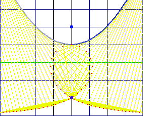trisectrix of Maclaurin