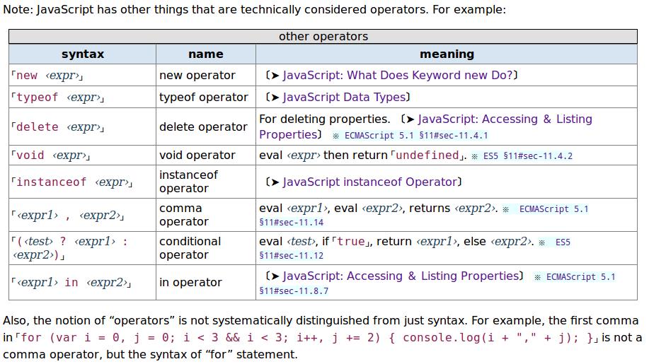 comp lang operator JavaScript 2015-08-11