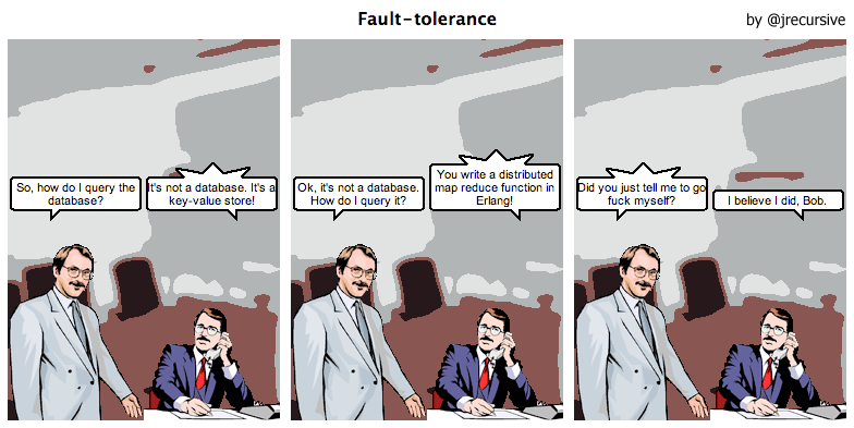 fault-tolerance NoSQL