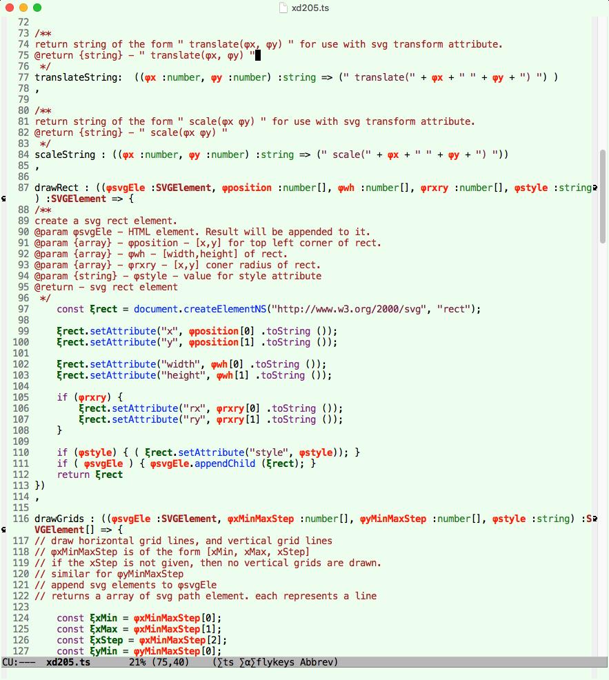 Javascript Dom String Value Problem And Symbolic Languages