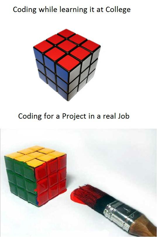 Cube Code Coding-painting Rubik Cube