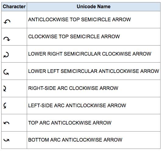 Unicode Arrows