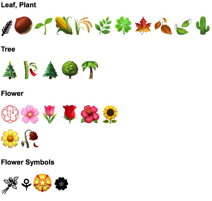 Plants Emoji