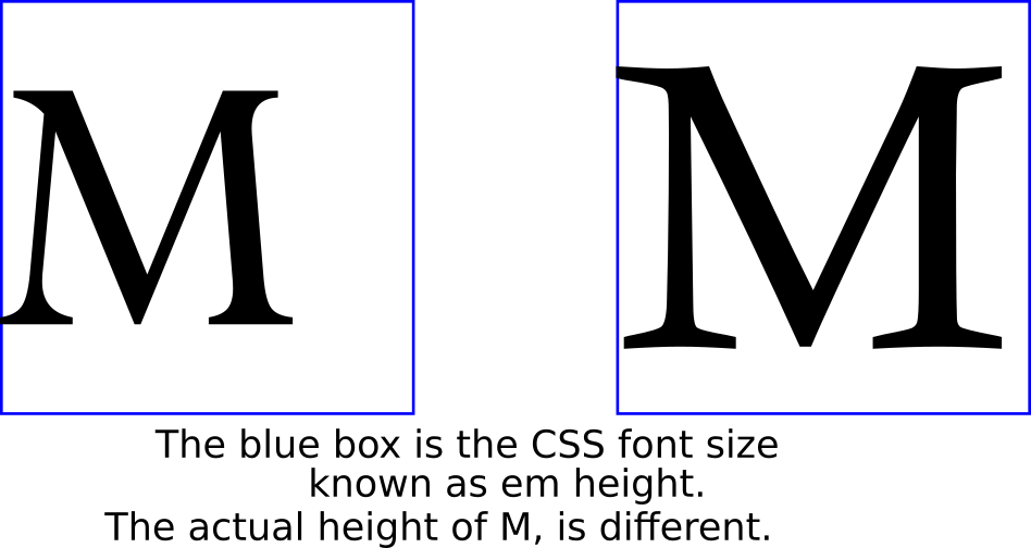how to change font size css