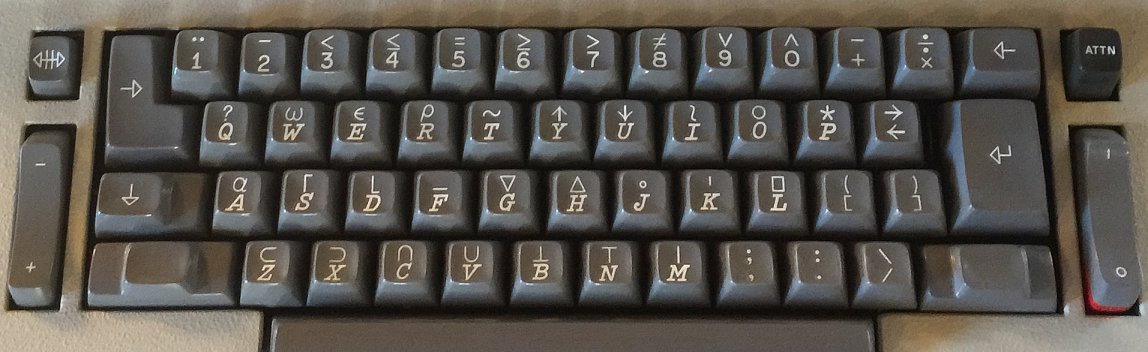 How To Create Apl Or Math Symbols Keyboard Layout