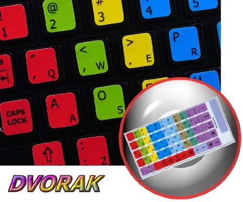 Learn qwerty keyboard online