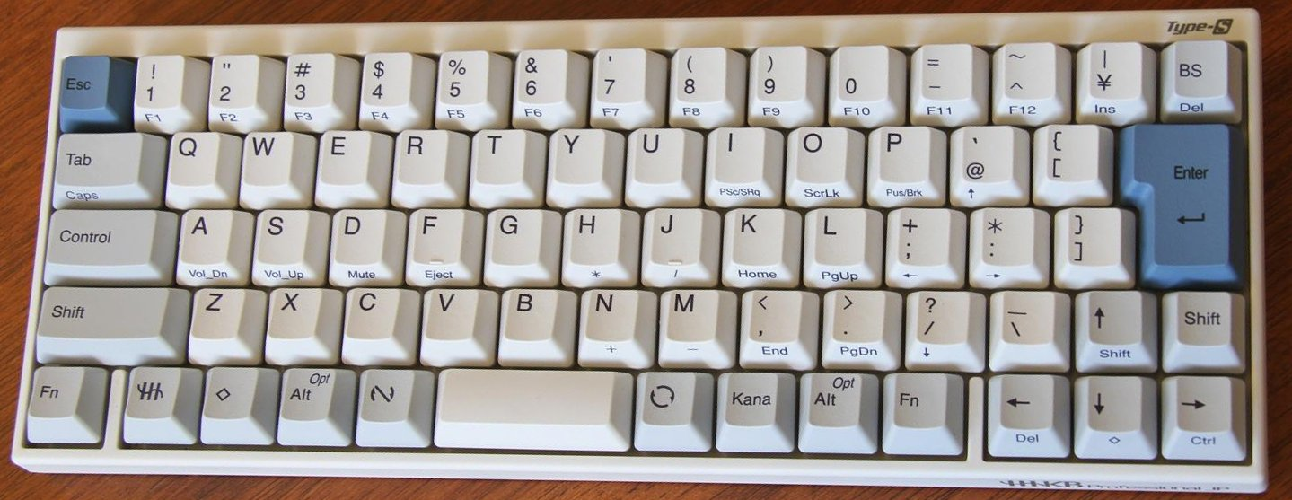 Japanese Keyboard Layouts