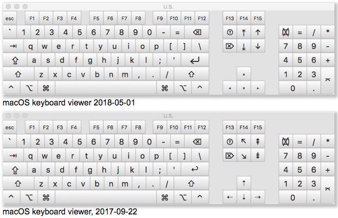 Unicode Keyboard Symbols