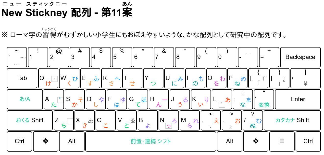 Japanese Keyboard Layouts