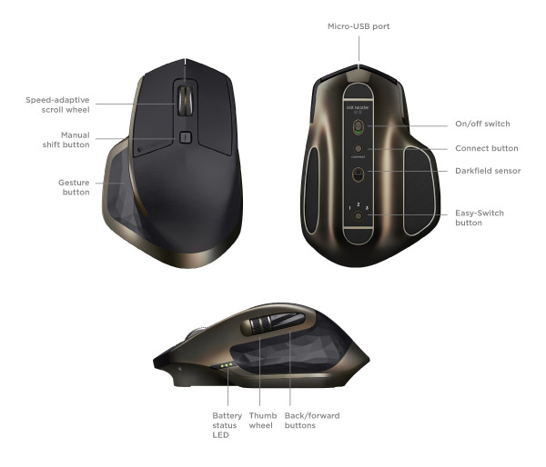 logitech mx master wireless mouse thumb wheel logitech mx master wireless mouse diagram ""