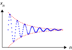 cauchy sequence illustration