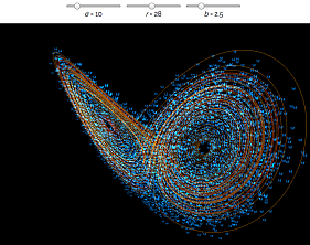 Lorenz Attractor Malin Christersson 2019-12-31 jn9pq-s281x222