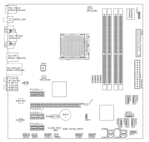 diagram of computer ram motherboard specification msi ms 7548 aspen