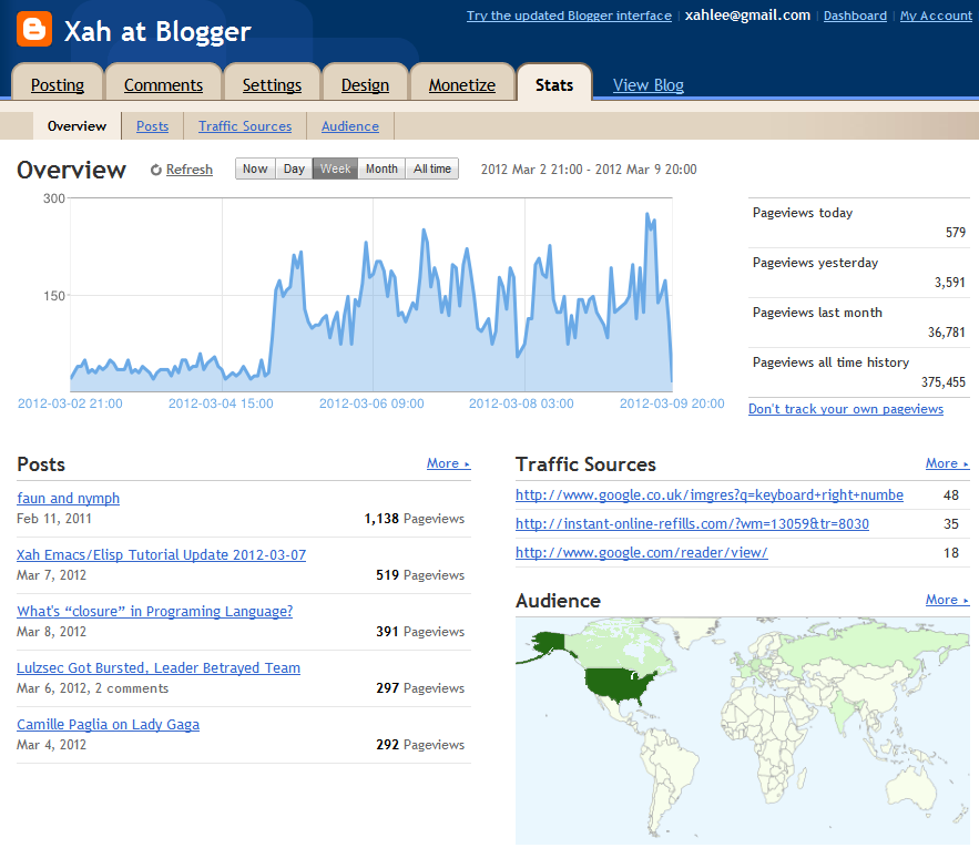 xahlee blogger traffic 2012-03-09